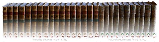 Visuel Encyclopédie Diderot et d'Alembert